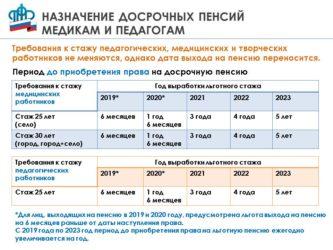 Калькулятор льготной пенсии педагогов предпенсионный возраст в россии в 2021 для женщин какие льготы
